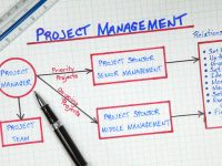 The Best Project Management Tips for Micro Enterprises